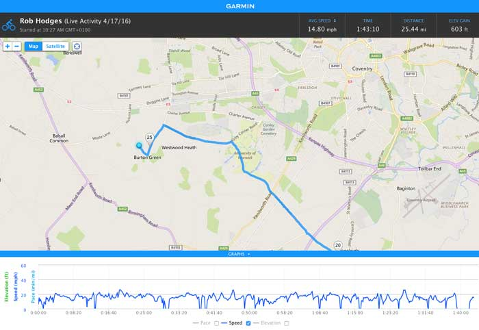 LiveTrack - Garmin Edge 25